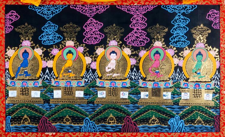 Thangka Dhyani-Buddhas
