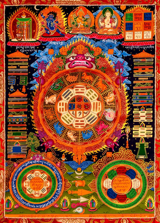 Thangka tibetischer Kalender Handgemalt